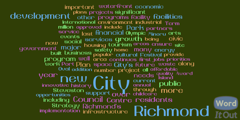 Word cloud of Malcolm Brodie's 2014 annual address.